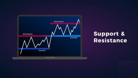 Guida per identificare quando il prezzo vuole uscire dal supporto/resistenza su Pocket Option e le azioni da intraprendere